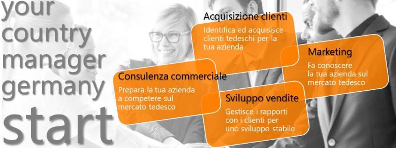 Export in Germania - Italia Marketing GmbH